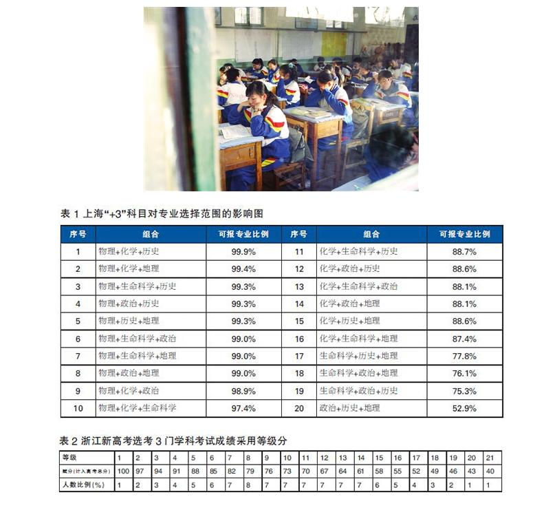 """天津:""""新高考""""选考科目如何选(图)插图"""