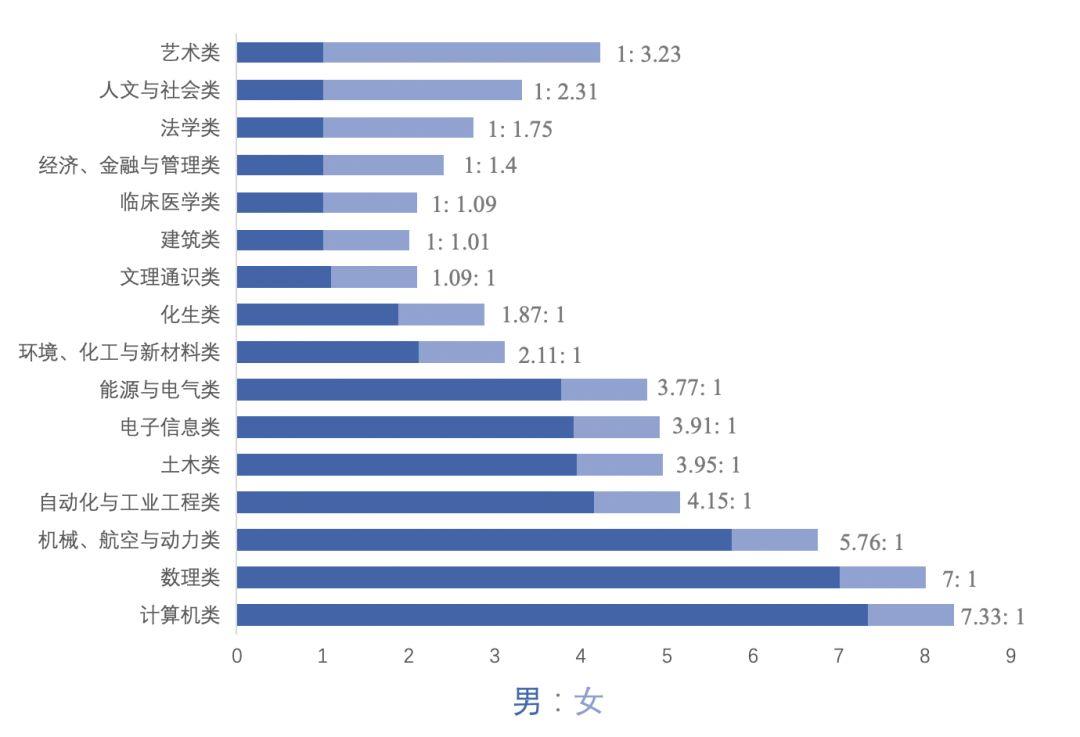 清华开学,校长寄语新生:踏万古江河 铸不朽人生插图3