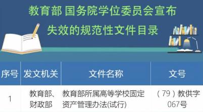 重磅|教育部正式宣布废除43个规范性文件缩略图